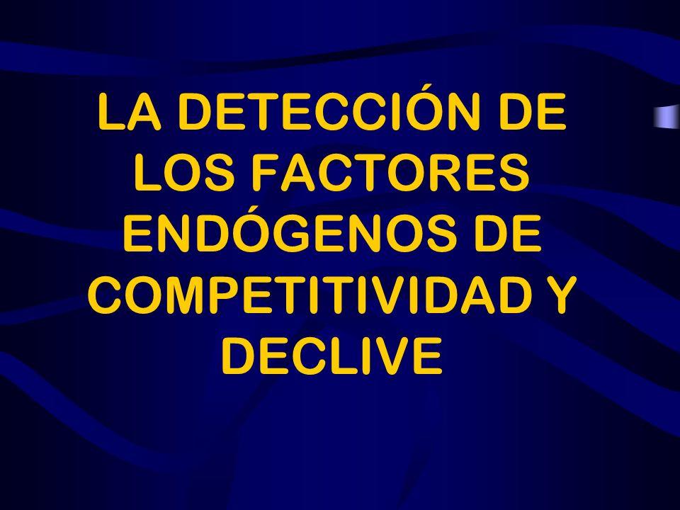 LA DETECCIÓN DE LOS FACTORES ENDÓGENOS DE COMPETITIVIDAD Y DECLIVE