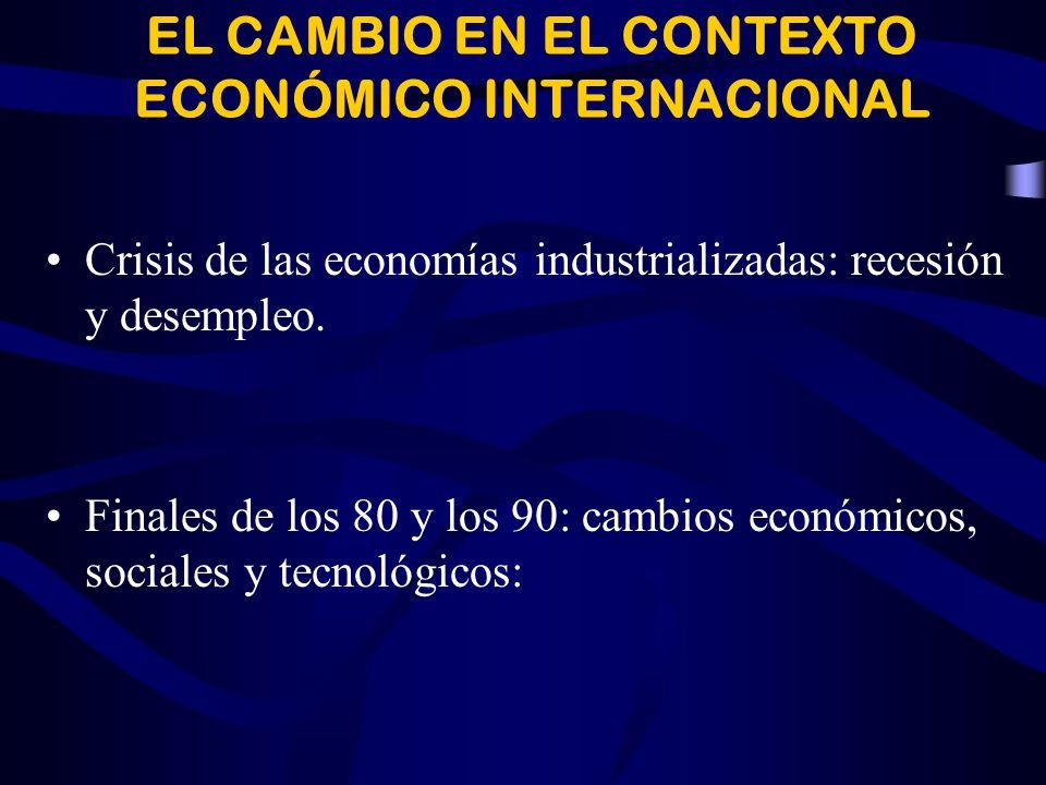 EL CAMBIO EN EL CONTEXTO ECONÓMICO INTERNACIONAL