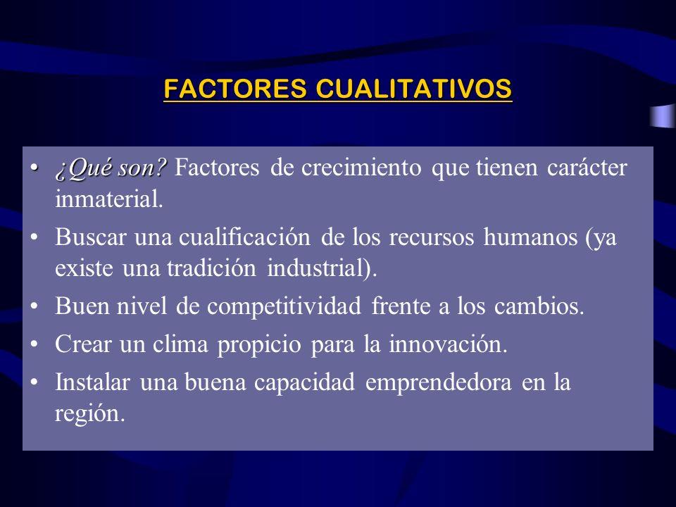 FACTORES CUALITATIVOS
