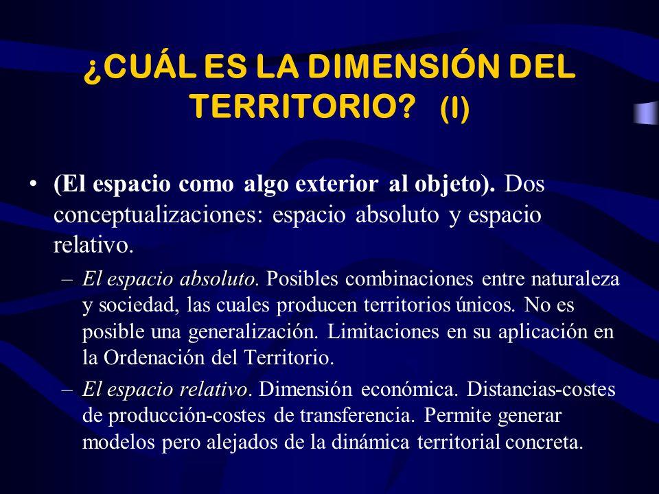 ¿CUÁL ES LA DIMENSIÓN DEL TERRITORIO (I)