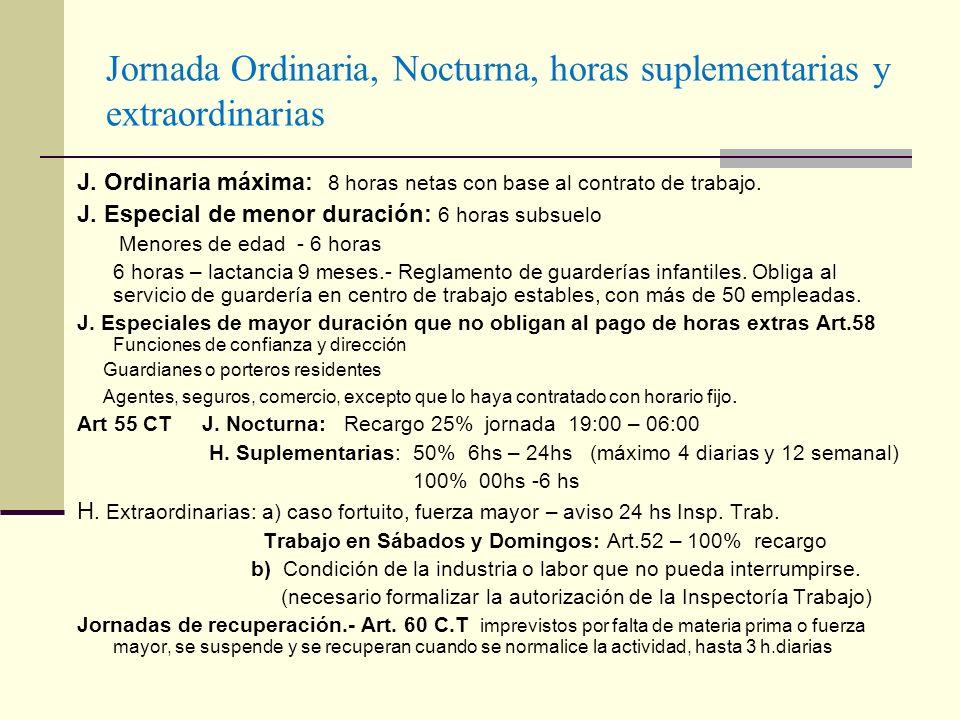 Jornada Ordinaria, Nocturna, horas suplementarias y extraordinarias