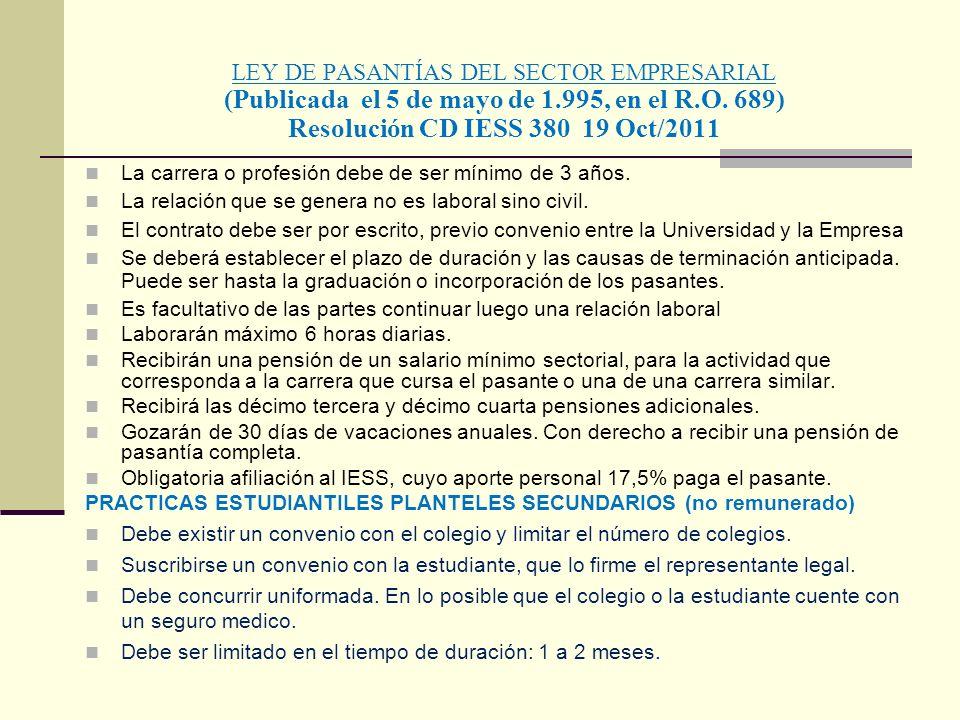 LEY DE PASANTÍAS DEL SECTOR EMPRESARIAL (Publicada el 5 de mayo de 1