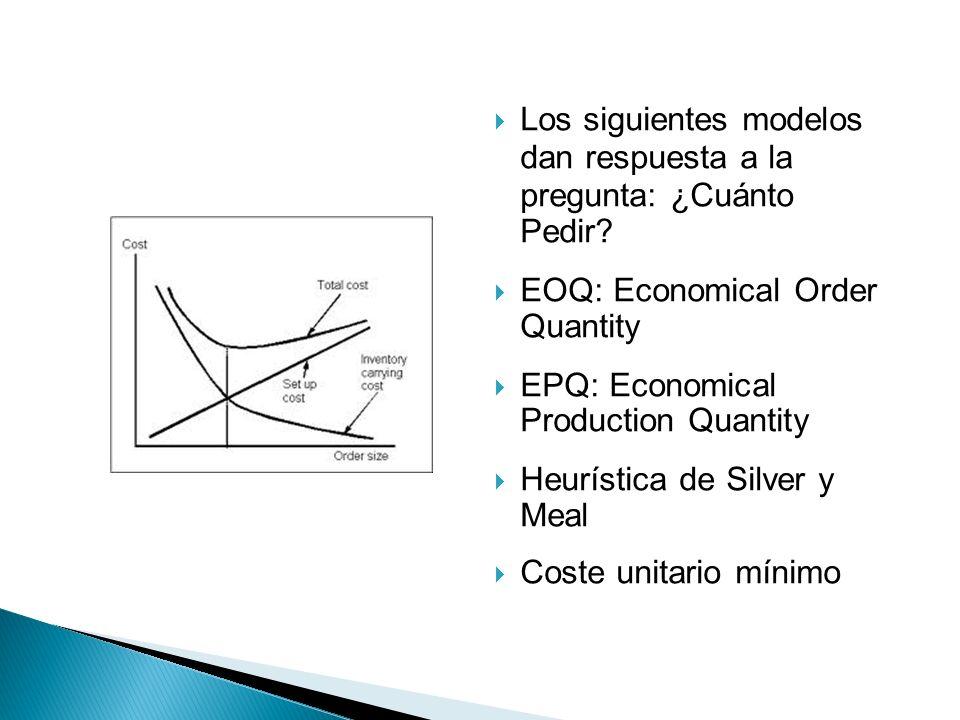 Los siguientes modelos dan respuesta a la pregunta: ¿Cuánto Pedir