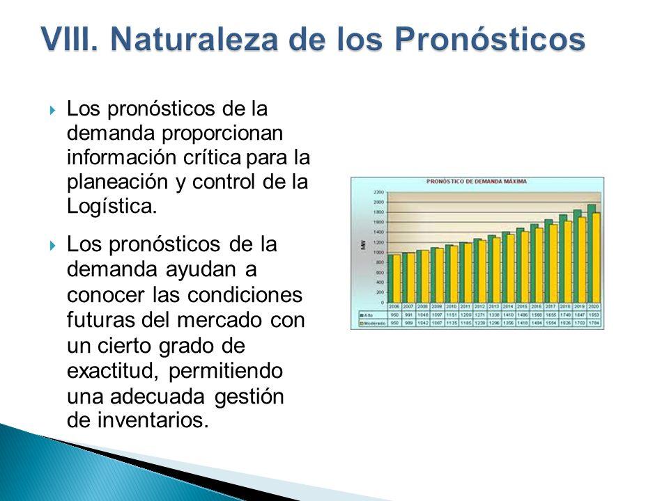 VIII. Naturaleza de los Pronósticos