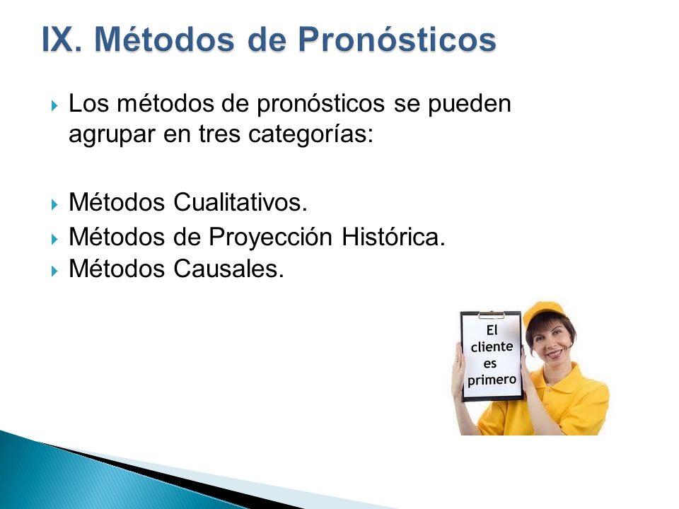 IX. Métodos de Pronósticos