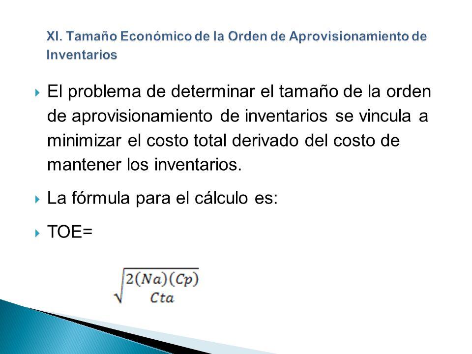 XI. Tamaño Económico de la Orden de Aprovisionamiento de Inventarios