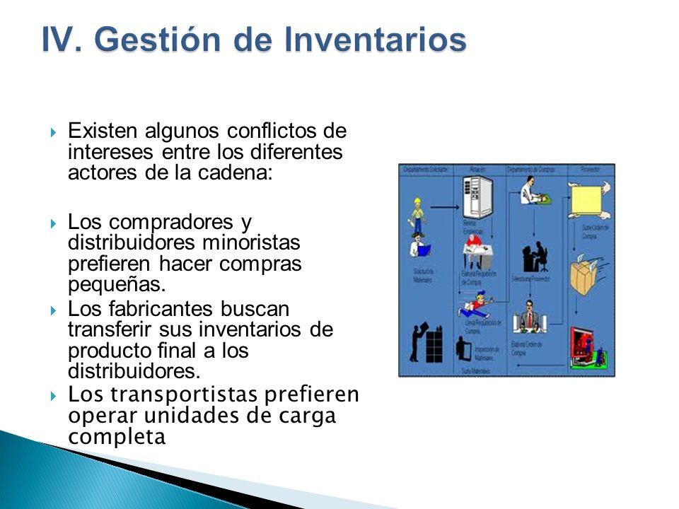 IV. Gestión de Inventarios