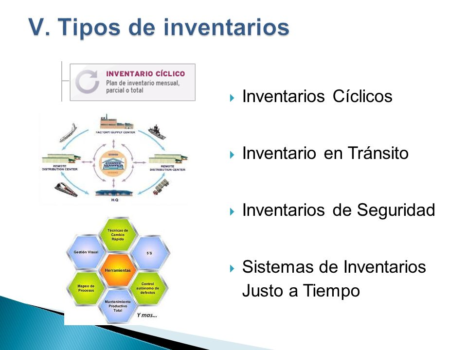 V. Tipos de inventarios Inventarios Cíclicos Inventario en Tránsito