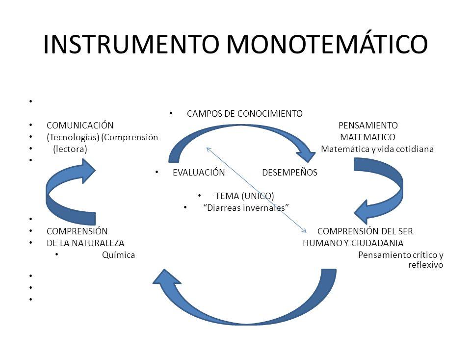 INSTRUMENTO MONOTEMÁTICO