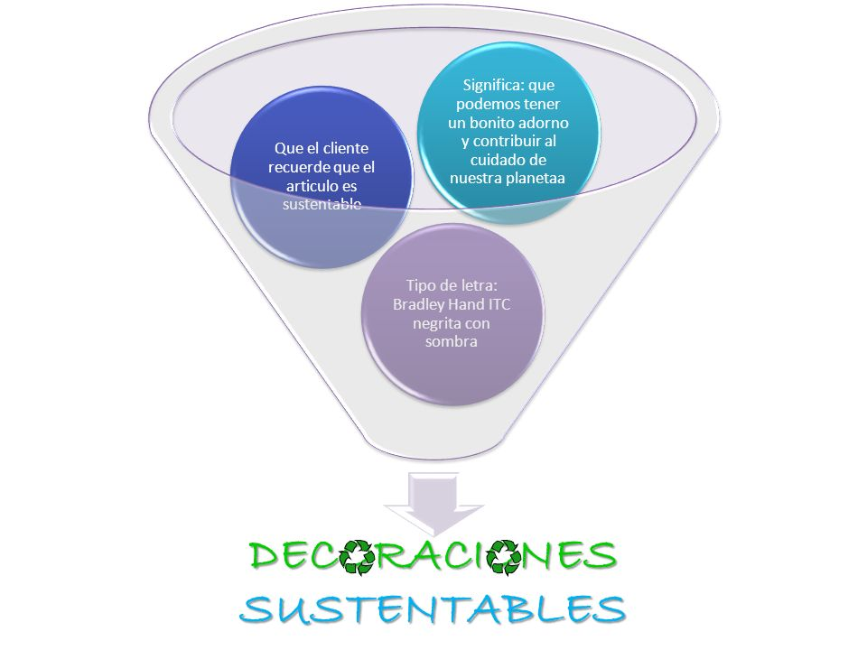 Decoraciones sustentables