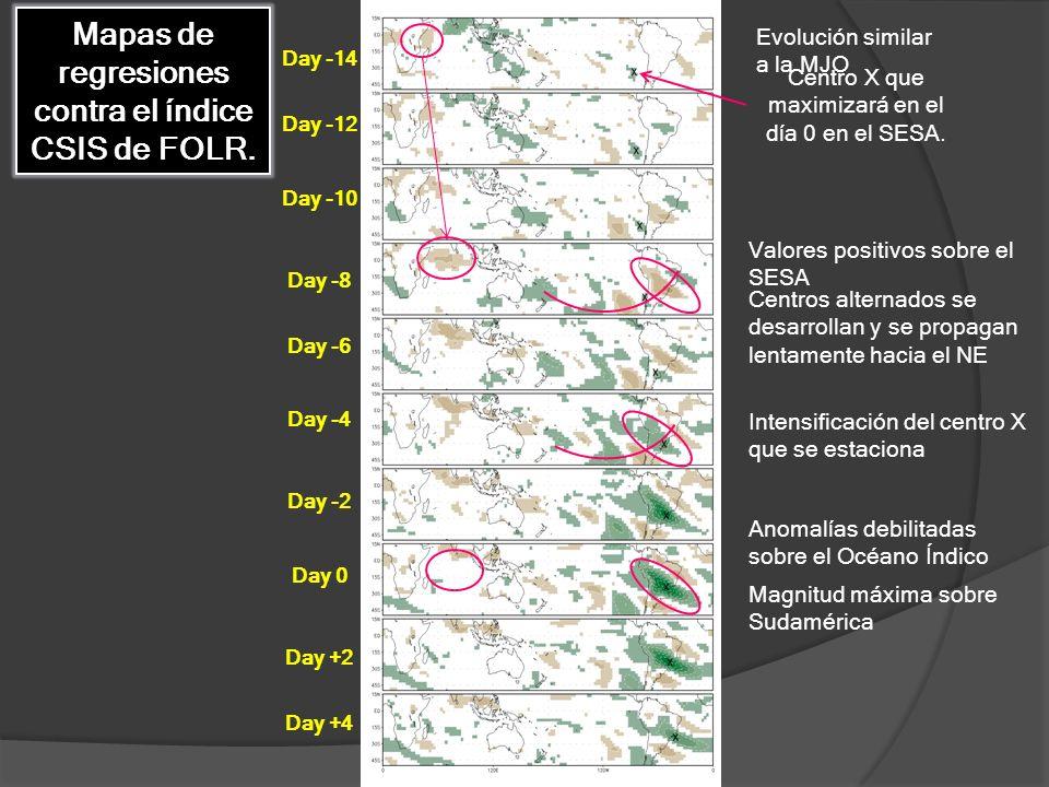 Mapas de regresiones contra el índice CSIS de FOLR.