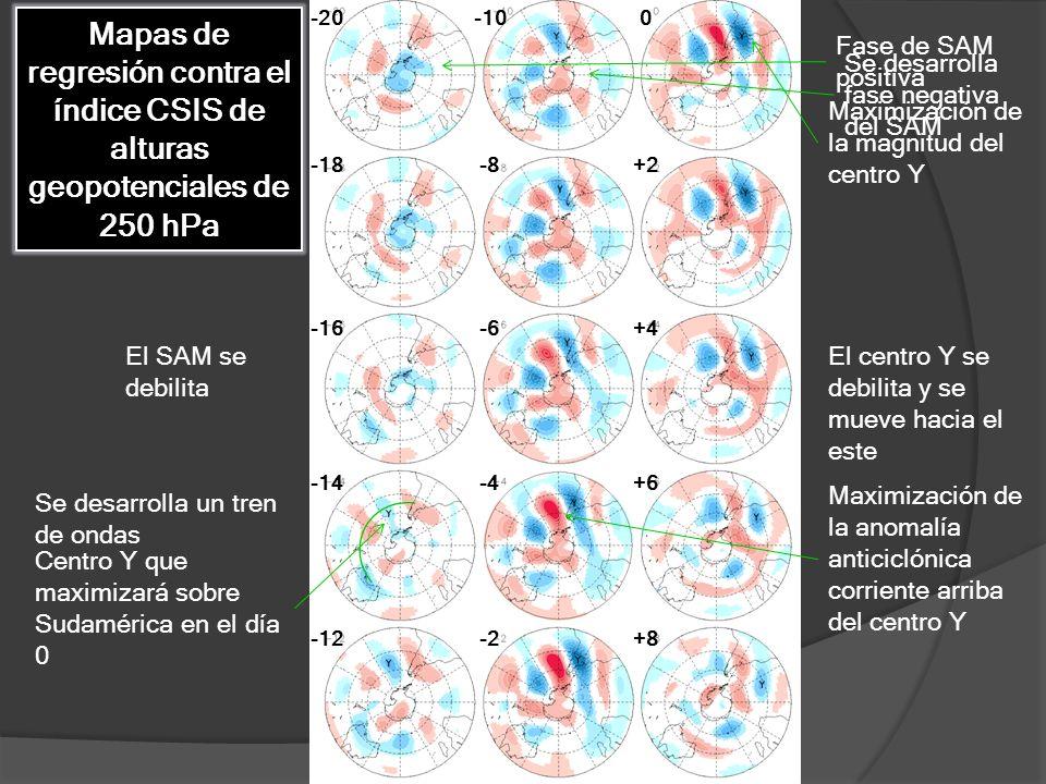 -20 -10. Mapas de regresión contra el índice CSIS de alturas geopotenciales de 250 hPa. Fase de SAM positiva.
