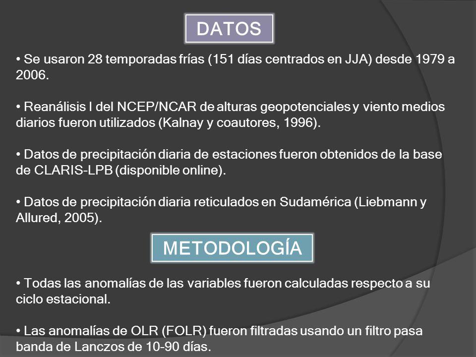 DATOS Se usaron 28 temporadas frías (151 días centrados en JJA) desde 1979 a 2006.
