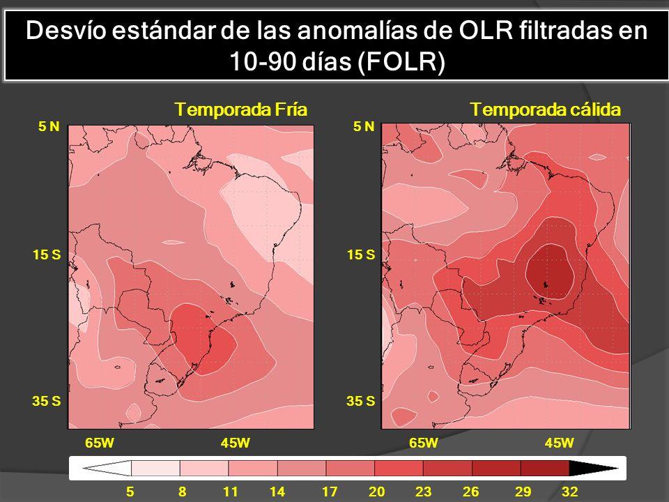 Desvío estándar de las anomalías de OLR filtradas en 10-90 días (FOLR)