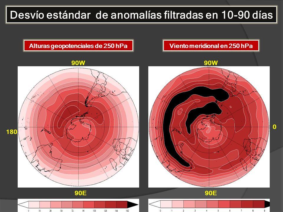 Desvío estándar de anomalías filtradas en 10-90 días
