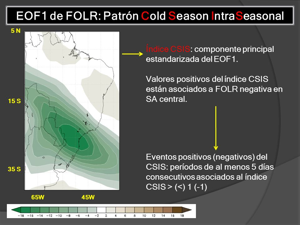 EOF1 de FOLR: Patrón Cold Season IntraSeasonal