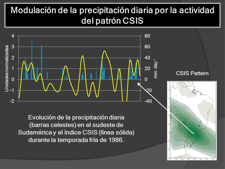 Modulación de la precipitación diaria por la actividad del patrón CSIS