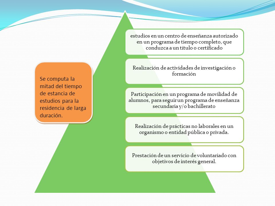 Realización de actividades de investigación o formación