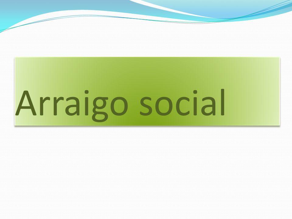 Arraigo social