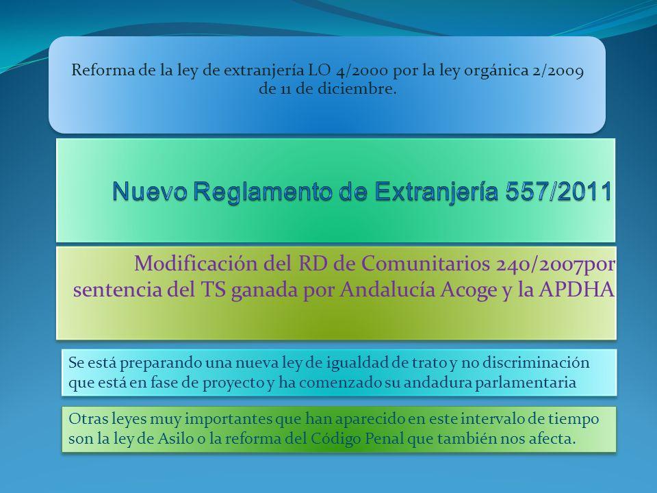 Nuevo Reglamento de Extranjería 557/2011