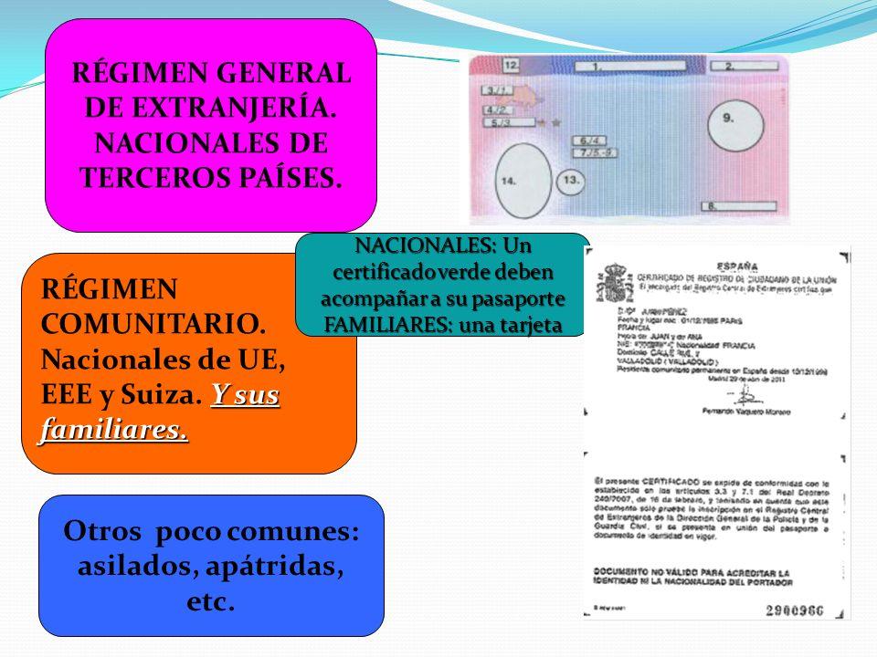 RÉGIMEN GENERAL DE EXTRANJERÍA. NACIONALES DE TERCEROS PAÍSES.