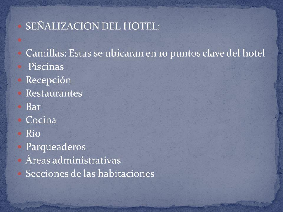 SEÑALIZACION DEL HOTEL:
