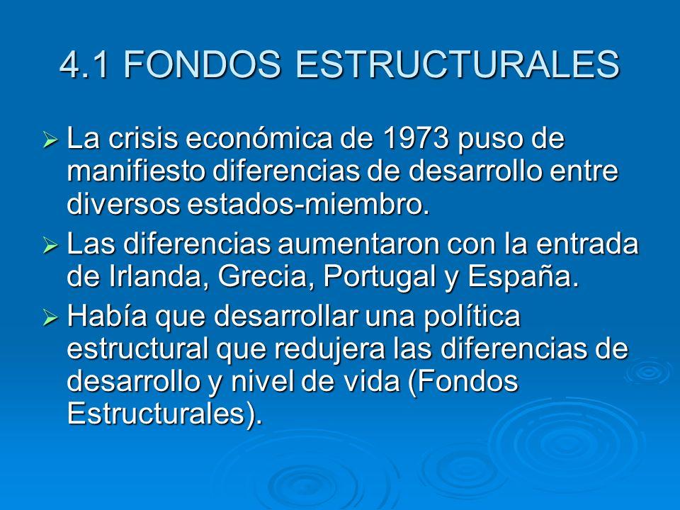 4.1 FONDOS ESTRUCTURALES La crisis económica de 1973 puso de manifiesto diferencias de desarrollo entre diversos estados-miembro.