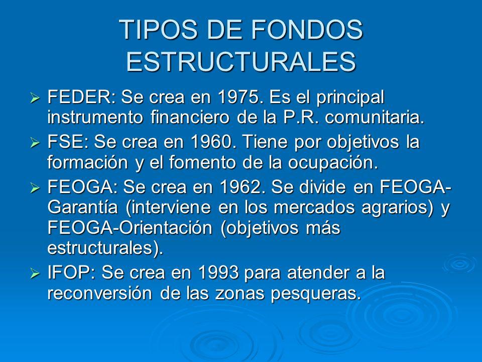 TIPOS DE FONDOS ESTRUCTURALES