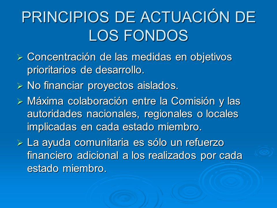 PRINCIPIOS DE ACTUACIÓN DE LOS FONDOS