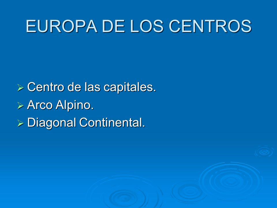 EUROPA DE LOS CENTROS Centro de las capitales. Arco Alpino.