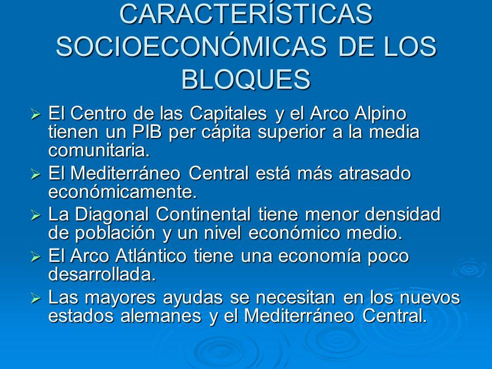 CARACTERÍSTICAS SOCIOECONÓMICAS DE LOS BLOQUES