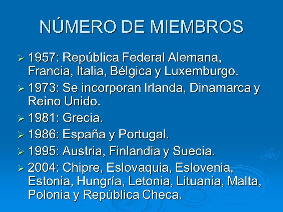 NÚMERO DE MIEMBROS 1957: República Federal Alemana, Francia, Italia, Bélgica y Luxemburgo. 1973: Se incorporan Irlanda, Dinamarca y Reino Unido.