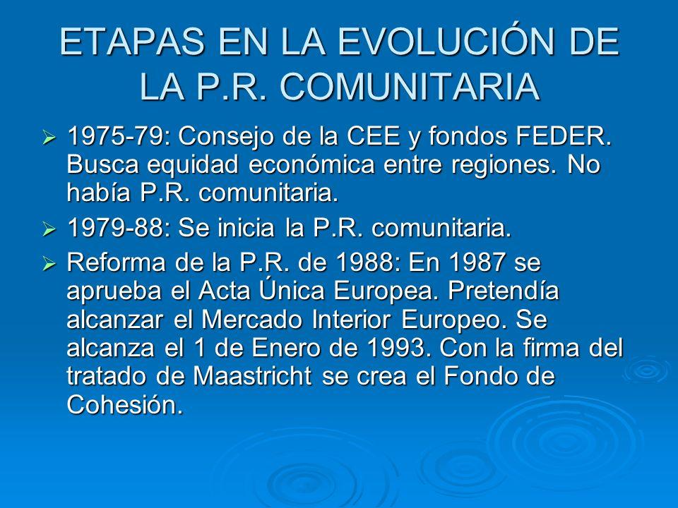 ETAPAS EN LA EVOLUCIÓN DE LA P.R. COMUNITARIA
