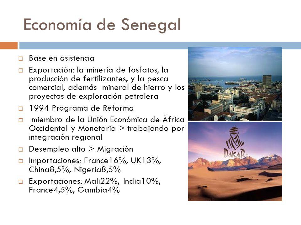 Economía de Senegal Base en asistencia