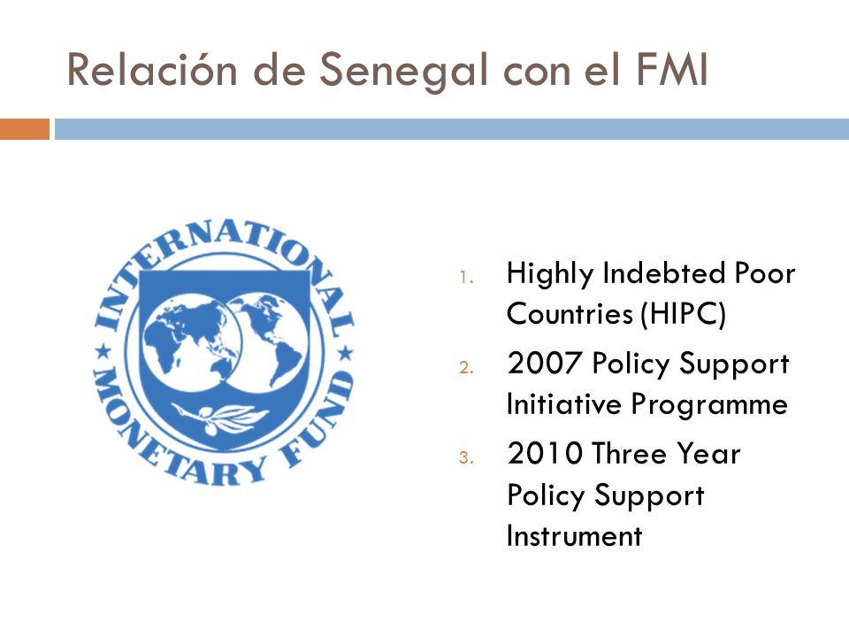 Relación de Senegal con el FMI