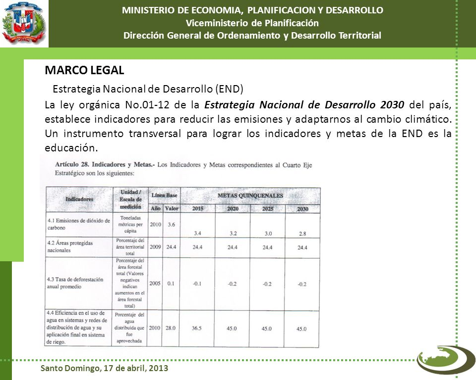 MARCO LEGAL Estrategia Nacional de Desarrollo (END)