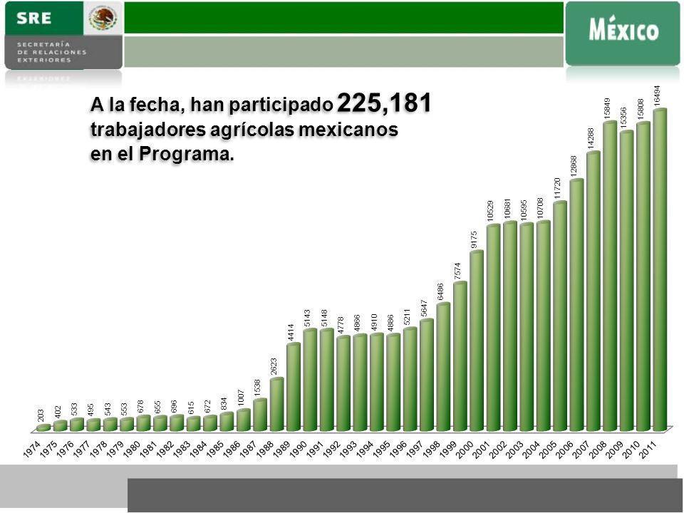 A la fecha, han participado 225,181