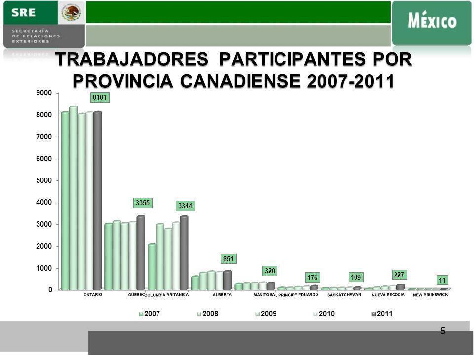 TRABAJADORES PARTICIPANTES POR PROVINCIA CANADIENSE 2007-2011