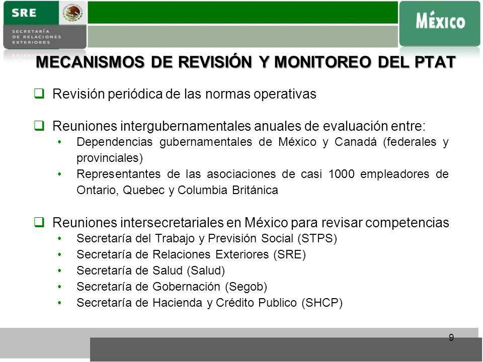 MECANISMOS DE REVISIÓN Y MONITOREO DEL PTAT