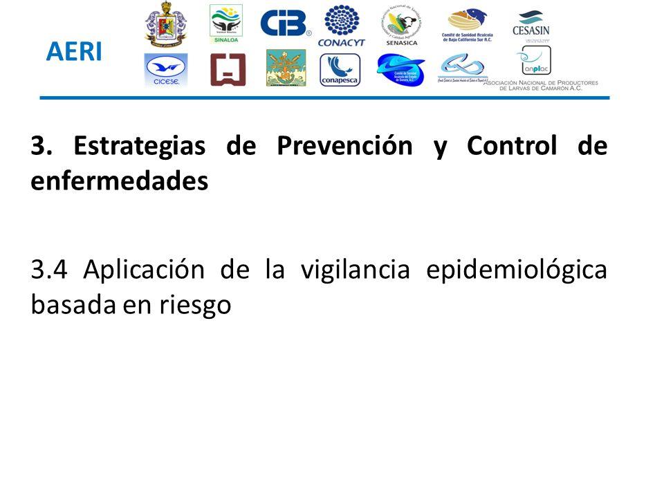 AERI 3. Estrategias de Prevención y Control de enfermedades.