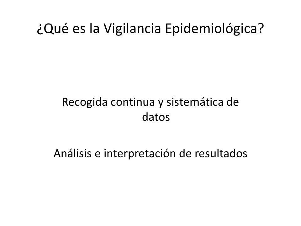 ¿Qué es la Vigilancia Epidemiológica