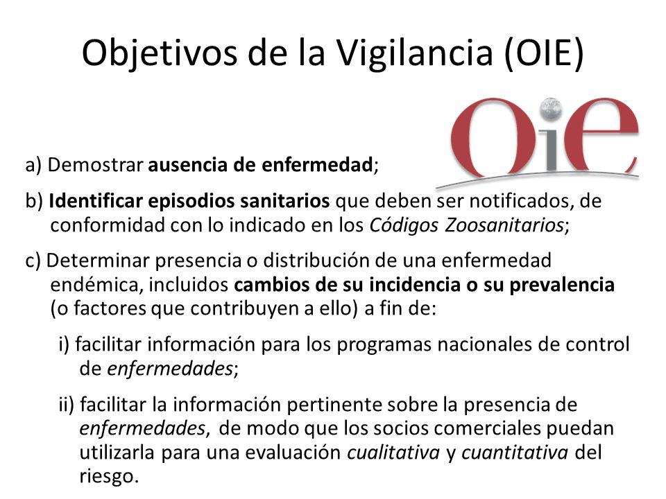 Objetivos de la Vigilancia (OIE)