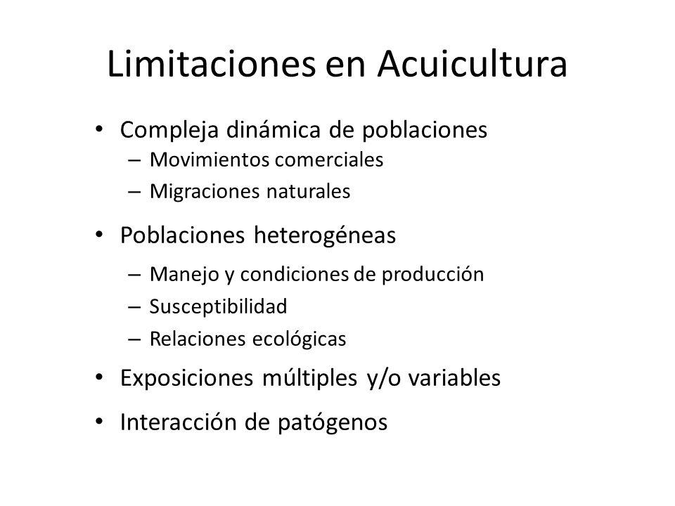 Limitaciones en Acuicultura
