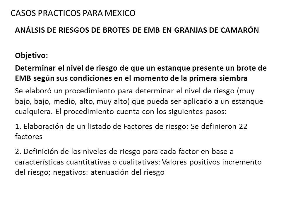 CASOS PRACTICOS PARA MEXICO