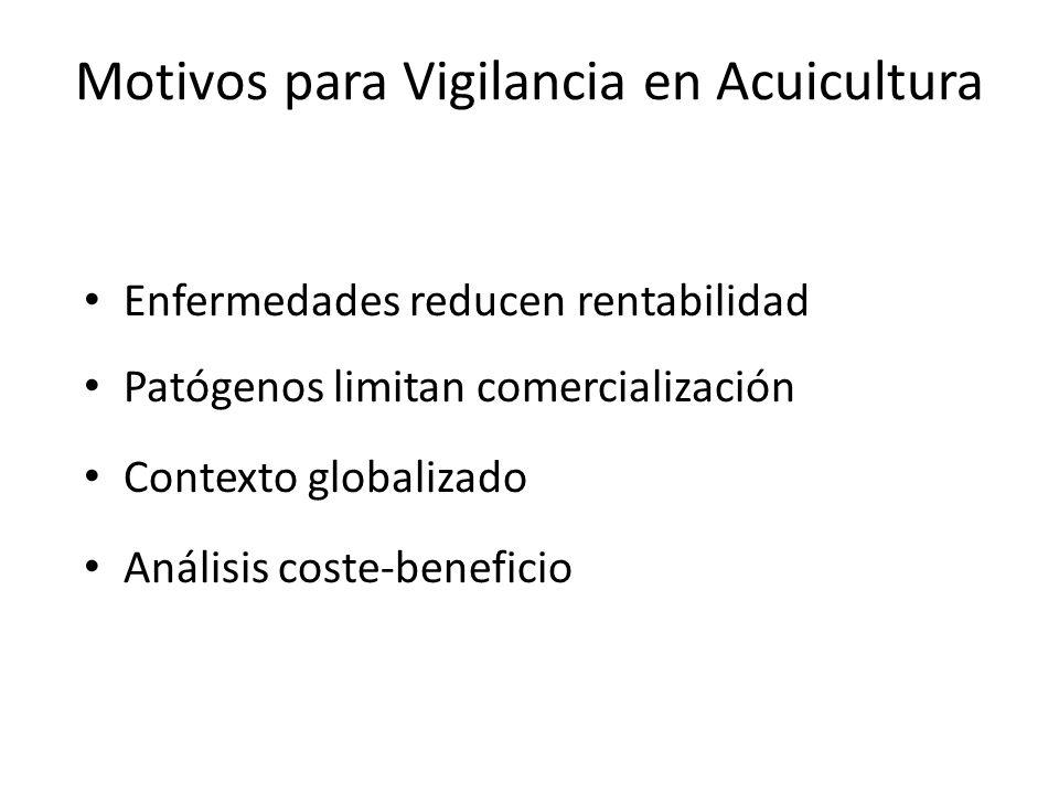 Motivos para Vigilancia en Acuicultura