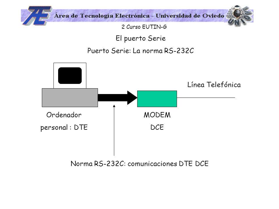 Puerto Serie: La norma RS-232C