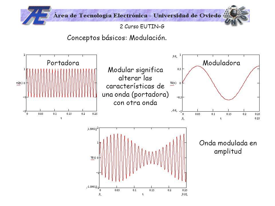 Conceptos básicos: Modulación.