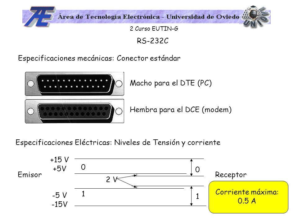 RS-232C Especificaciones mecánicas: Conector estándar. Macho para el DTE (PC) Hembra para el DCE (modem)
