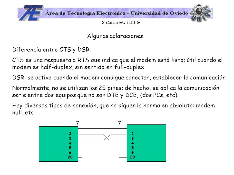 Diferencia entre CTS y DSR: