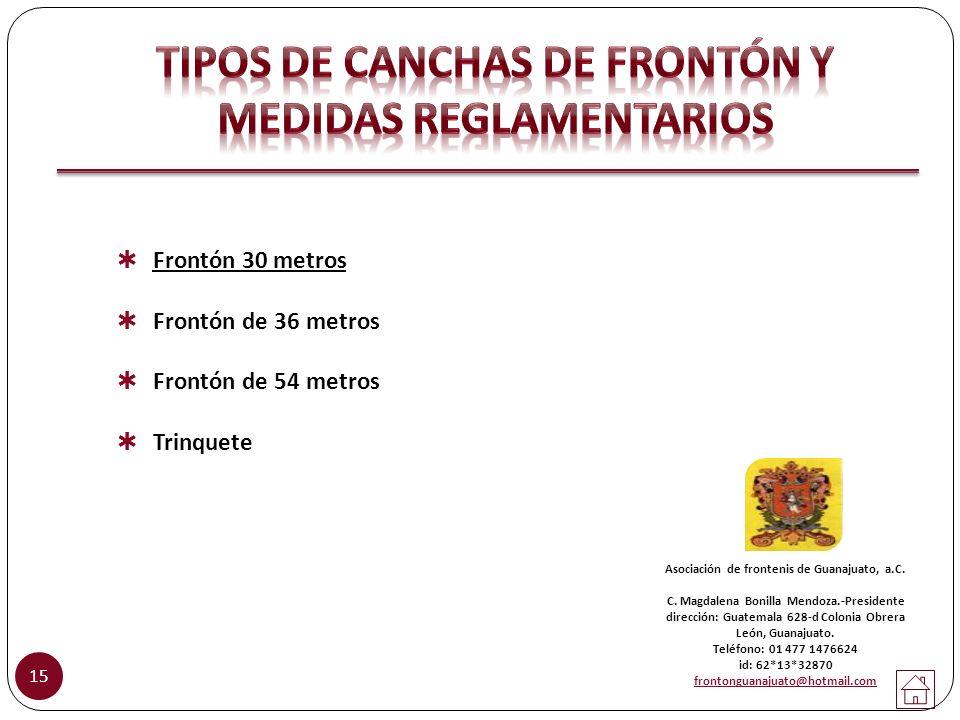 Tipos de canchas de FRONTÓN y medidas reglamentarios